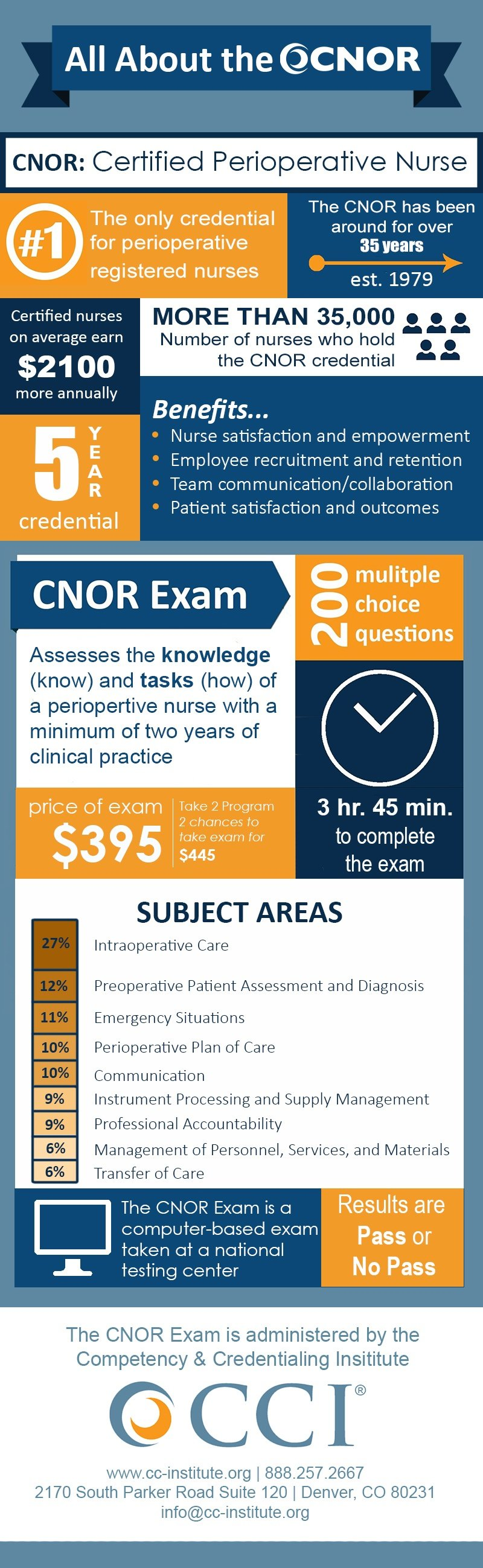 CNOR infographic.jpg