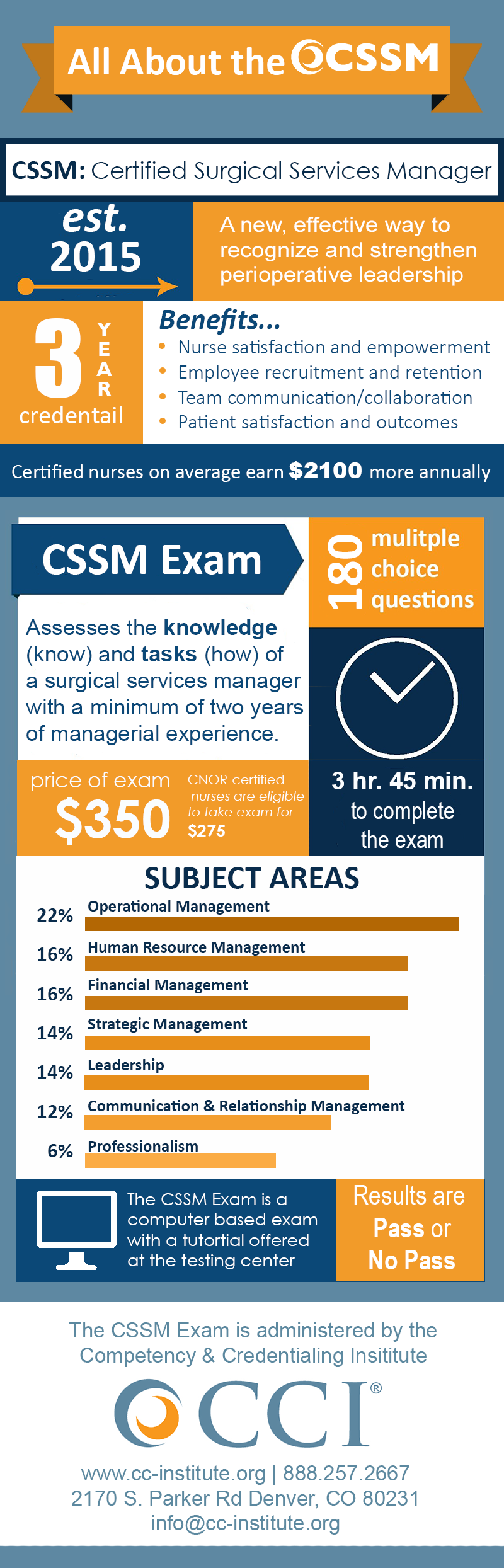 All About the CSSM [Infographic]